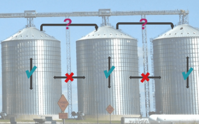 How to Break Down Information Silos